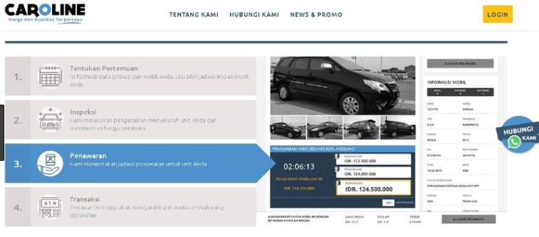 Cek Harga Pasaran Mobil Bekas