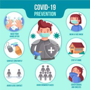 Cara Pencegahan Penularan Virus Corona